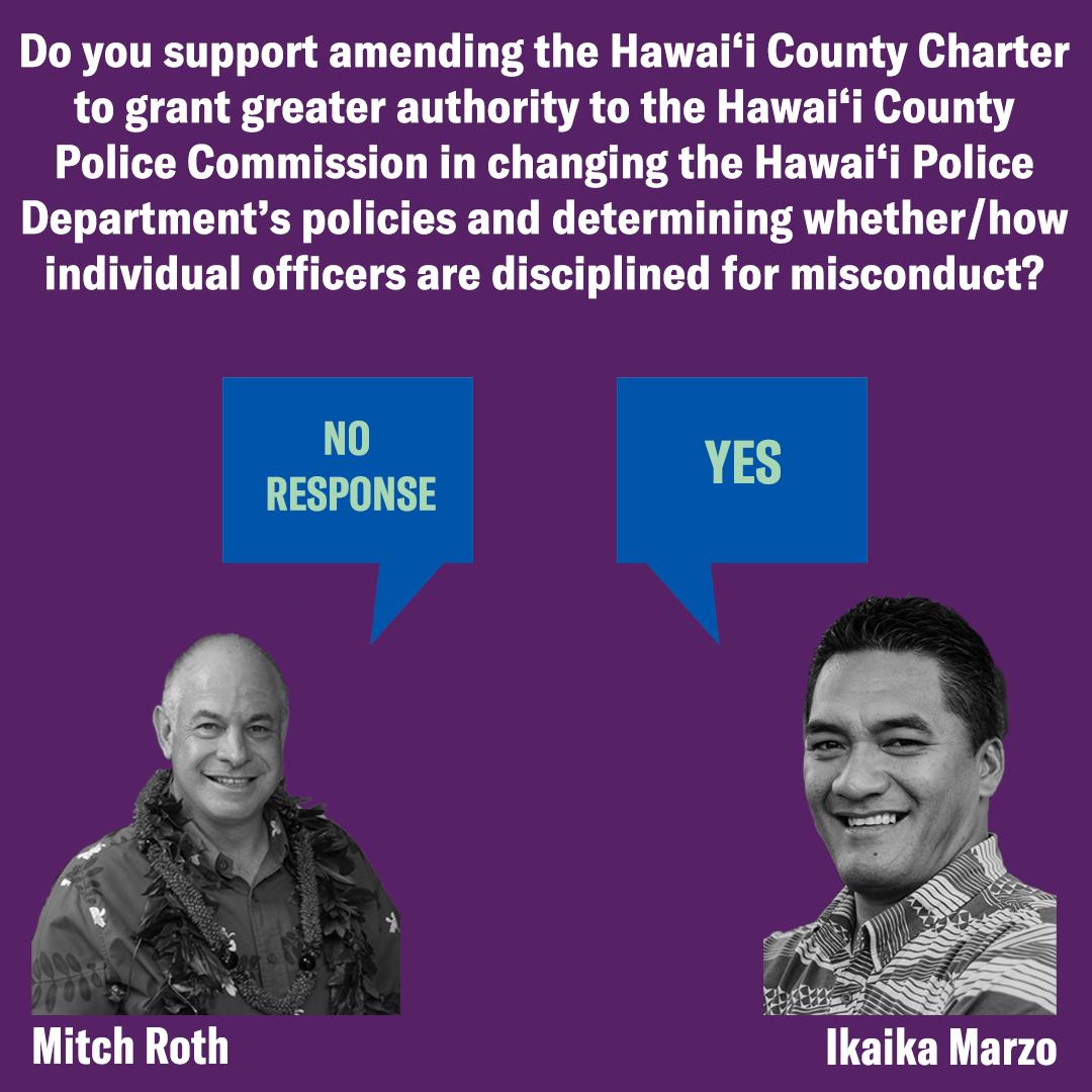 Hawaii Mayor Police Misconduct Question