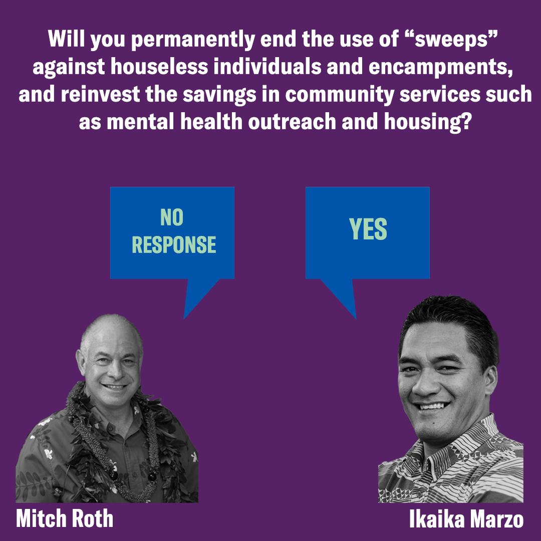 Hawaii Mayor Sweeps Question