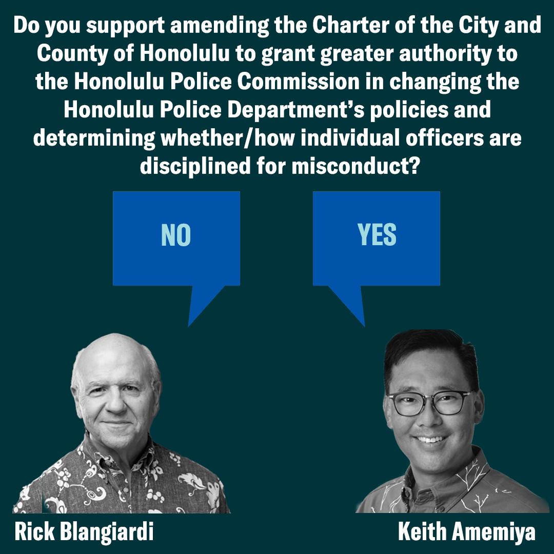 Honolulu Mayor Police Misconduct Question