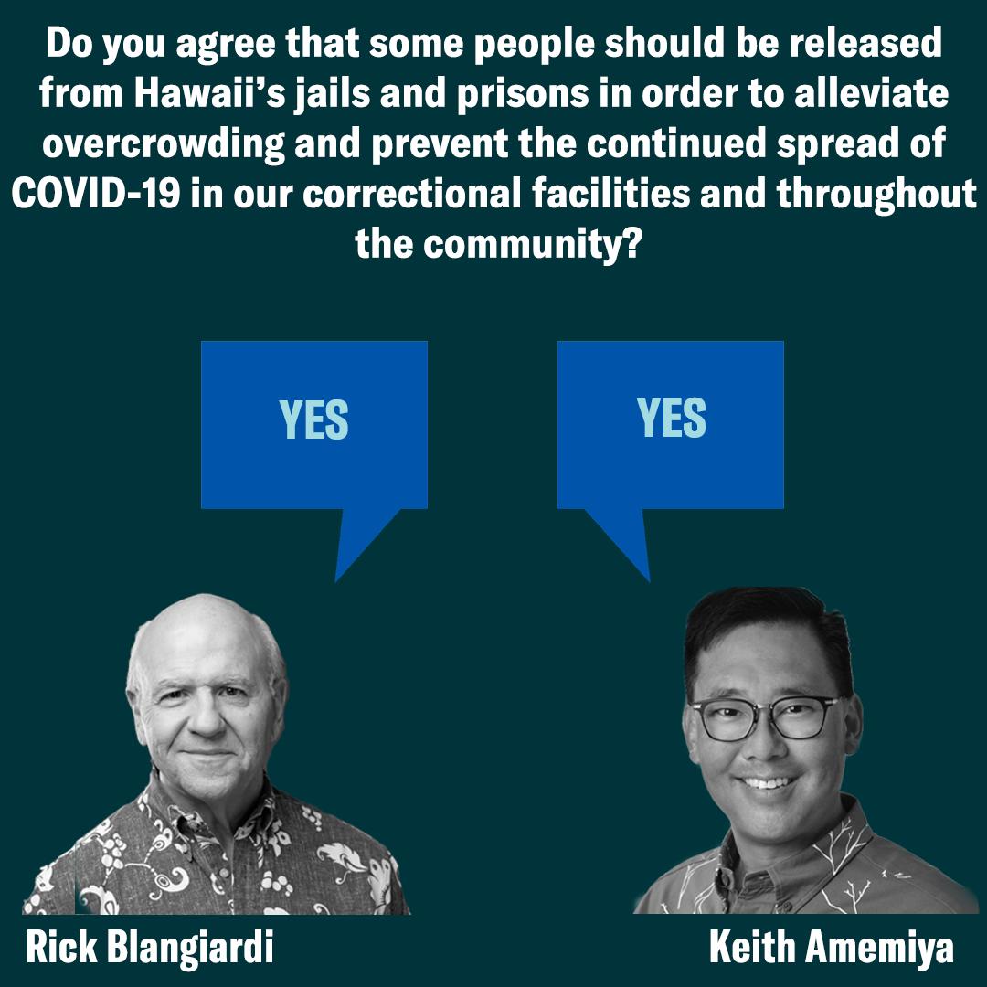 Honolulu Mayor Jail Question