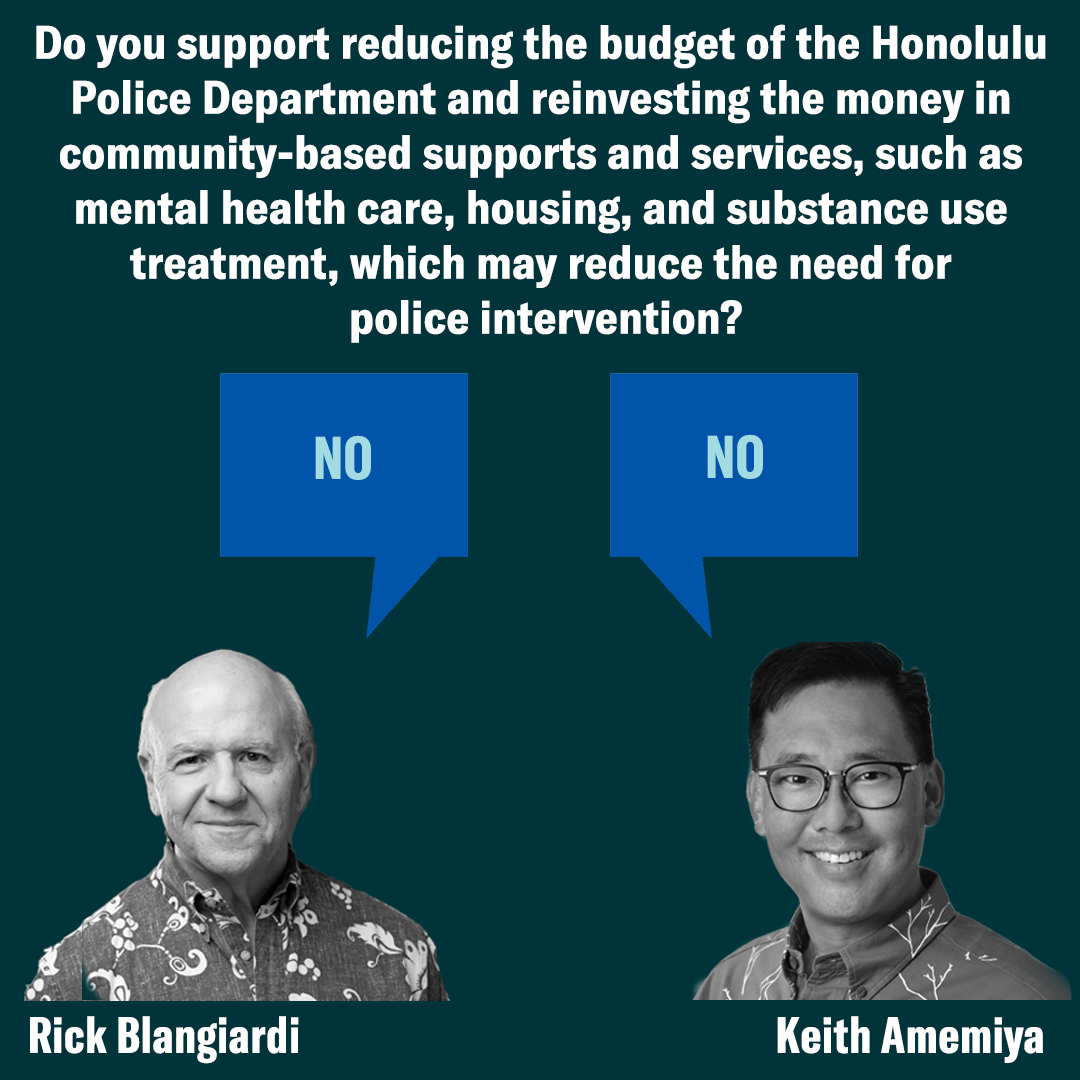 Honolulu Mayor Police Question