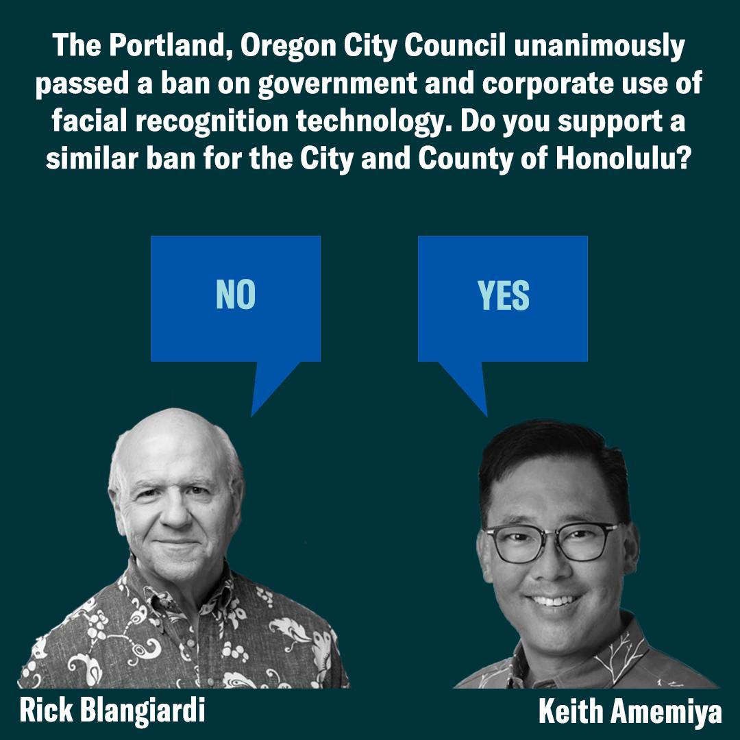 Honolulu Mayor Privacy Question
